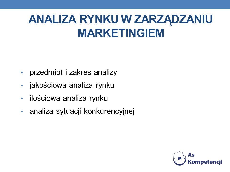 Analiza rynku w zarządzaniu marketingiem