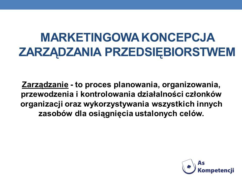 Marketingowa koncepcja zarządzania przedsiębiorstwem
