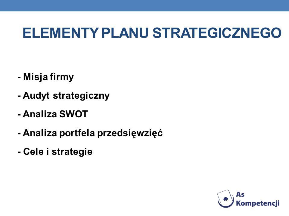 Elementy planu strategicznego