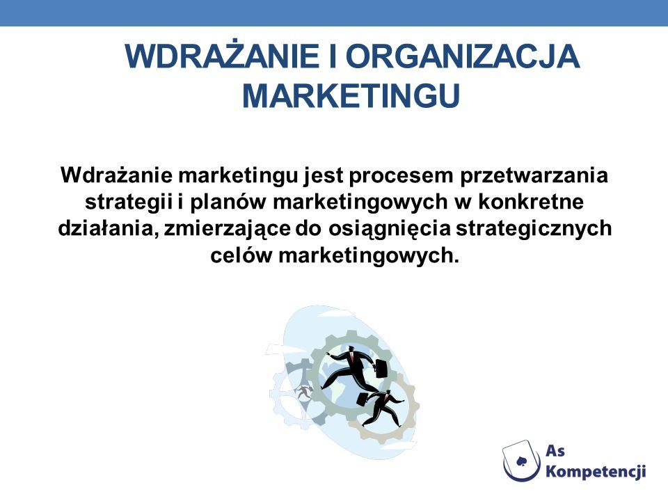 Wdrażanie i organizacja marketingu