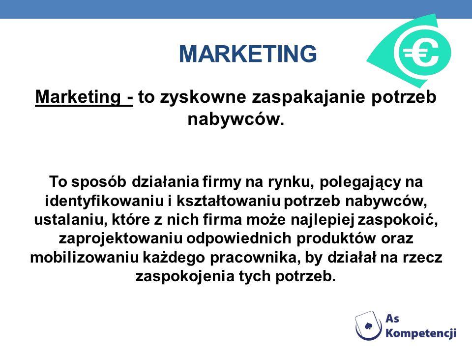 Marketing - to zyskowne zaspakajanie potrzeb nabywców.