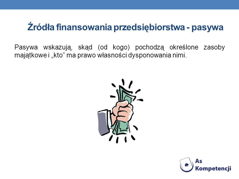 Źródła finansowania przedsiębiorstwa - pasywa