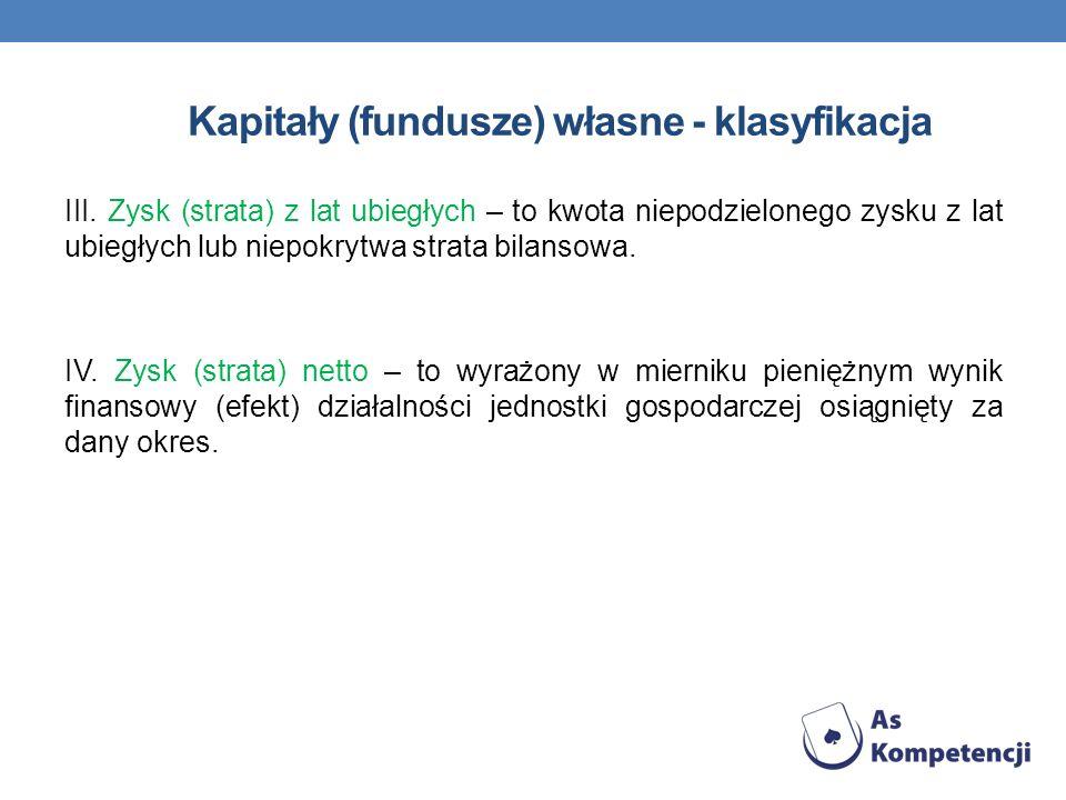 Kapitały (fundusze) własne - klasyfikacja