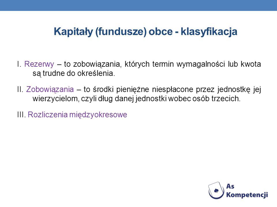 Kapitały (fundusze) obce - klasyfikacja