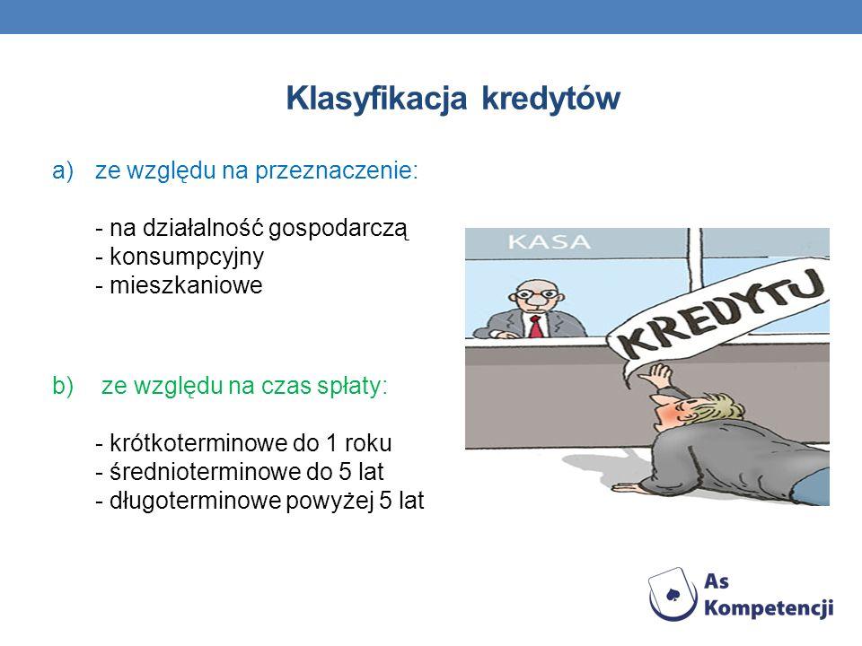 Klasyfikacja kredytów