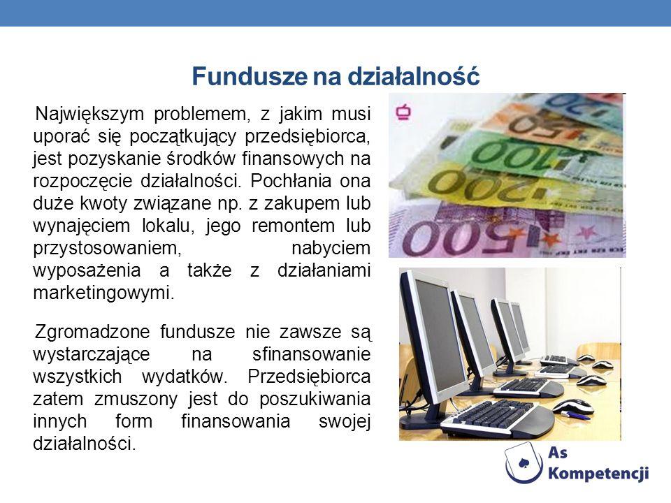 Fundusze na działalność