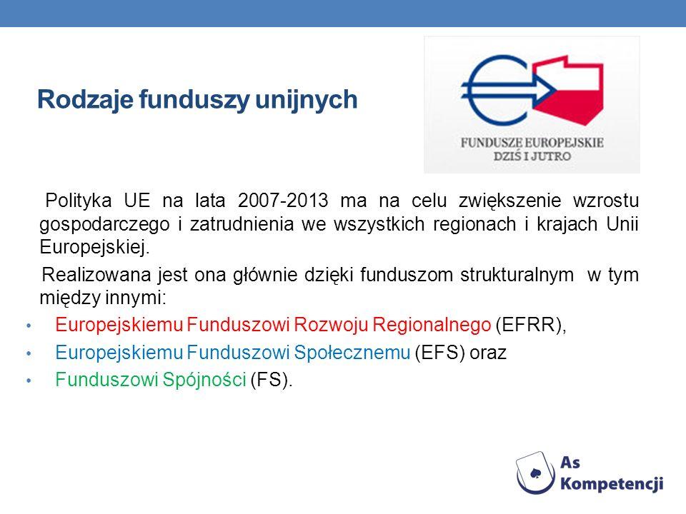 Rodzaje funduszy unijnych
