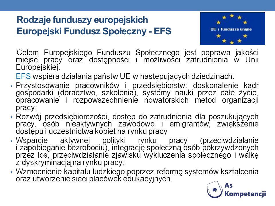 Rodzaje funduszy europejskich Europejski Fundusz Społeczny - EFS