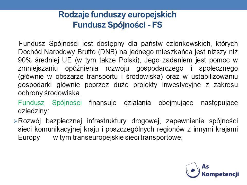 Rodzaje funduszy europejskich Fundusz Spójności - FS