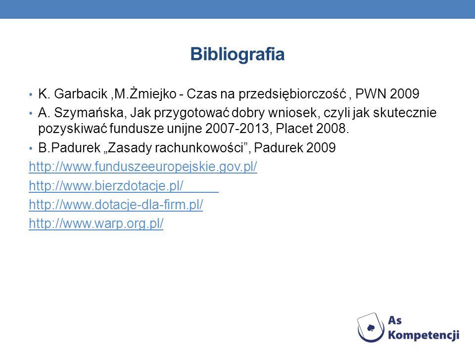 Bibliografia K. Garbacik ,M.Żmiejko - Czas na przedsiębiorczość , PWN 2009.