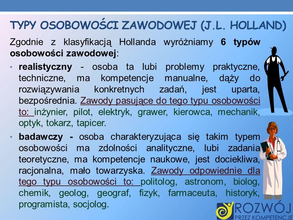 Typy osobowości zawodowej (J.L. holland)