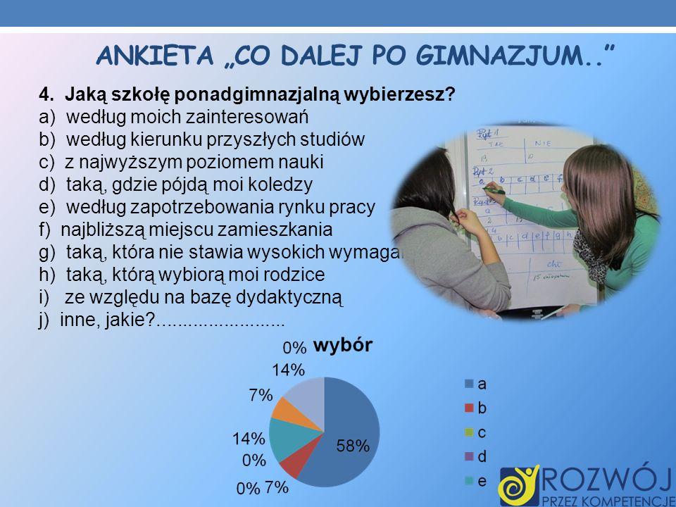 """Ankieta """"co dalej po gimnazjum.."""