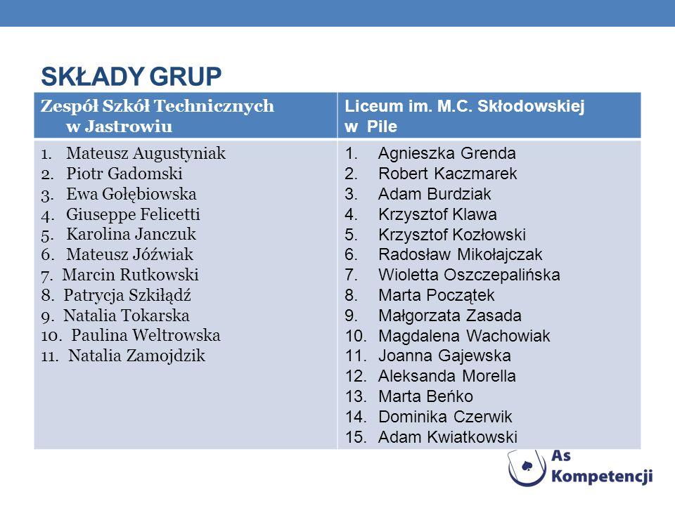 Składy grup Zespół Szkół Technicznych w Jastrowiu