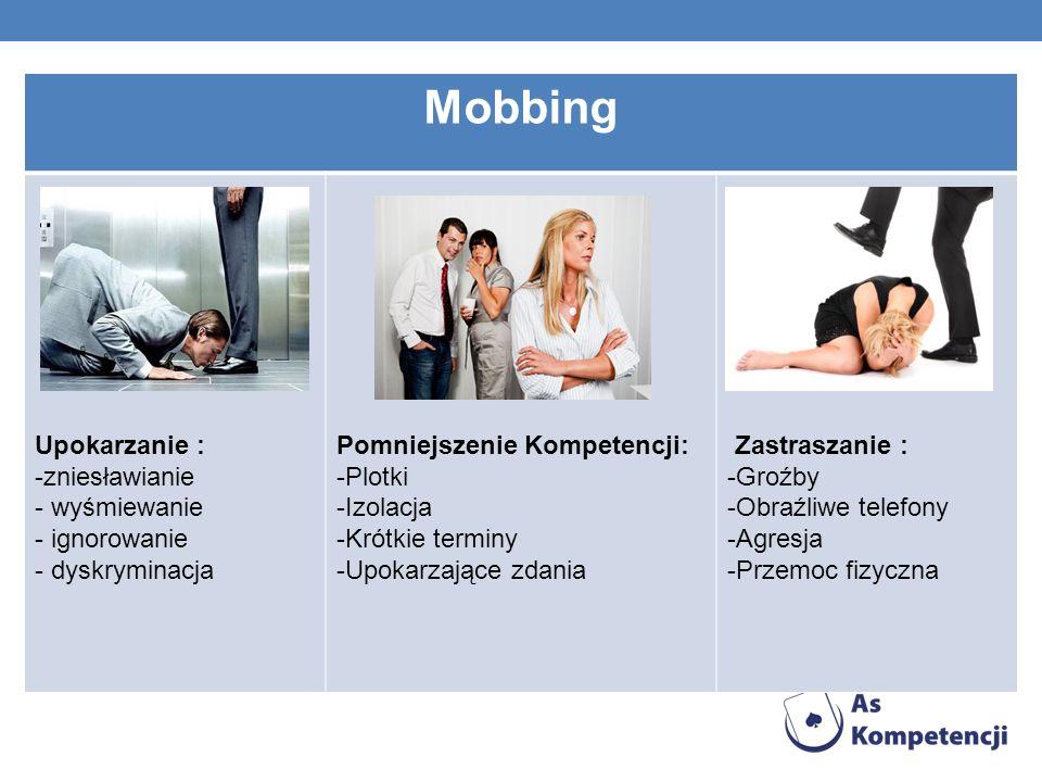 Mobbing Upokarzanie : -zniesławianie wyśmiewanie ignorowanie