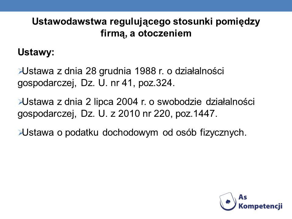 Ustawodawstwa regulującego stosunki pomiędzy firmą, a otoczeniem