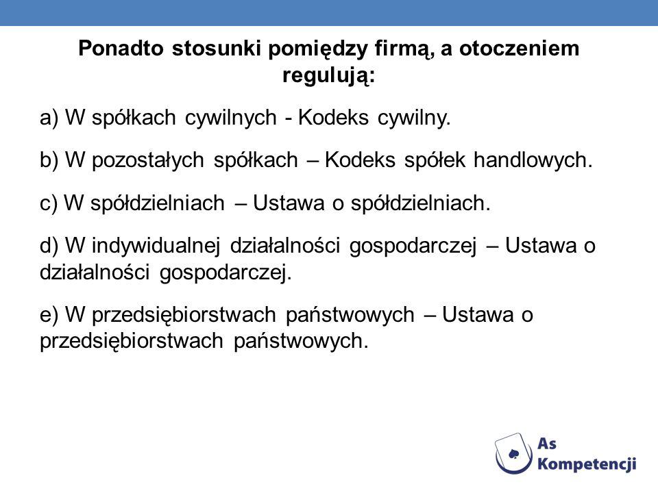 Ponadto stosunki pomiędzy firmą, a otoczeniem regulują: a) W spółkach cywilnych - Kodeks cywilny.