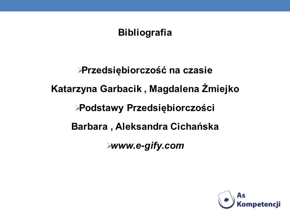 Przedsiębiorczość na czasie Katarzyna Garbacik , Magdalena Żmiejko