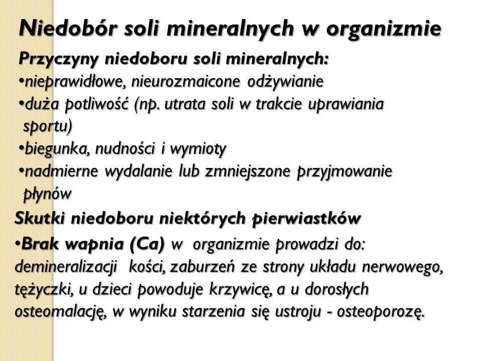 Niedobór soli mineralnych w organizmie