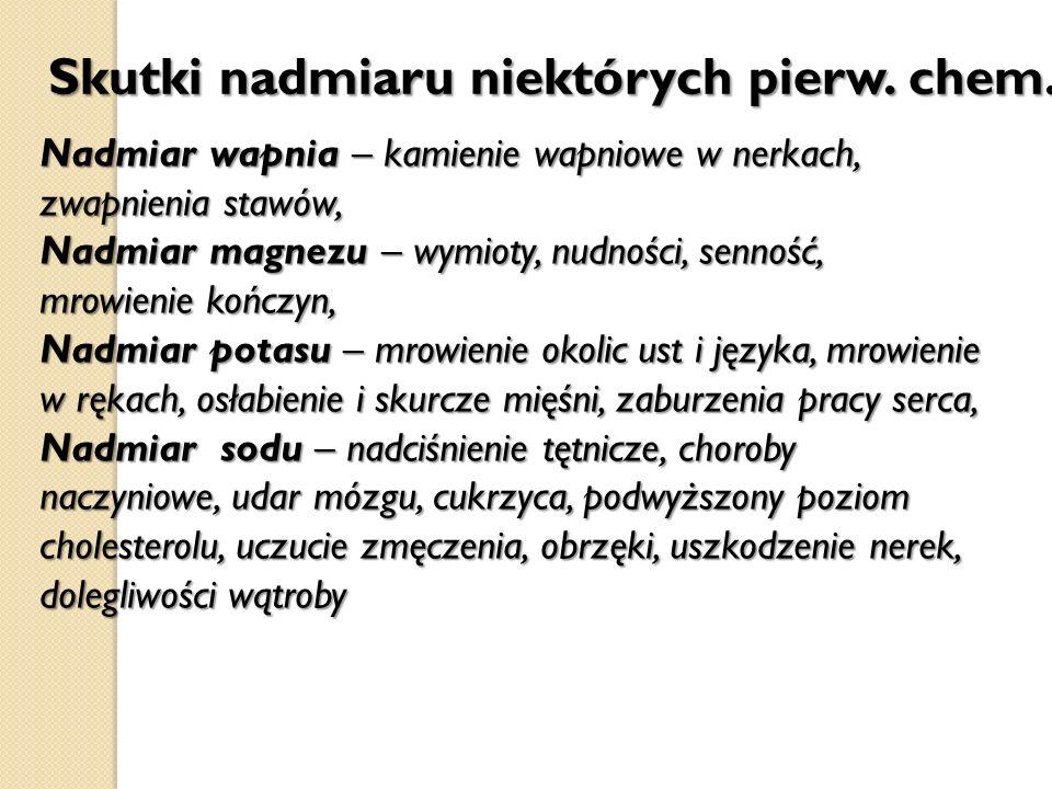 Skutki nadmiaru niektórych pierw. chem.