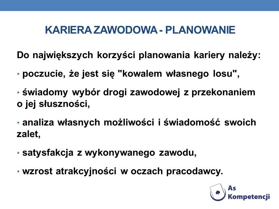 KARIERA ZAWODOWA - PLANOWANIE