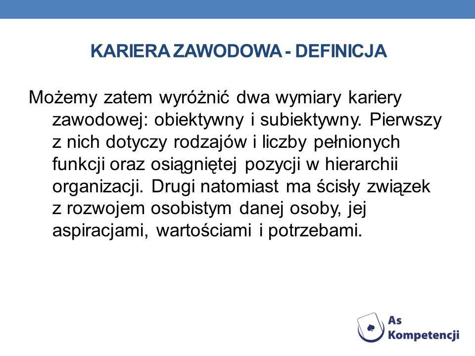 KARIERA ZAWODOWA - DEFINICJA