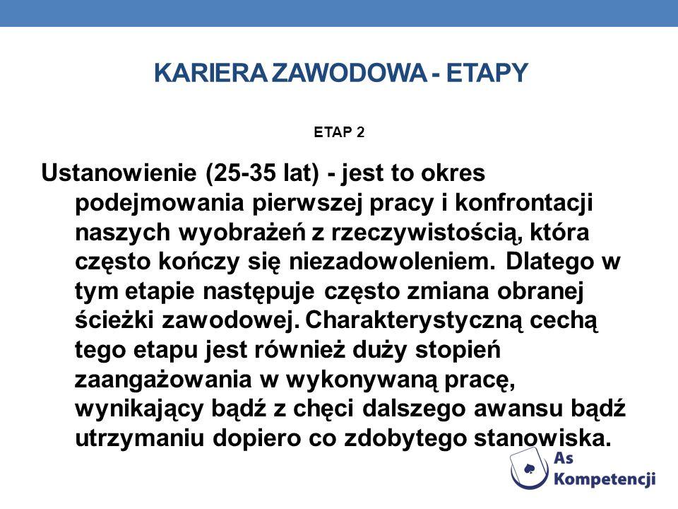 KARIERA ZAWODOWA - ETAPY