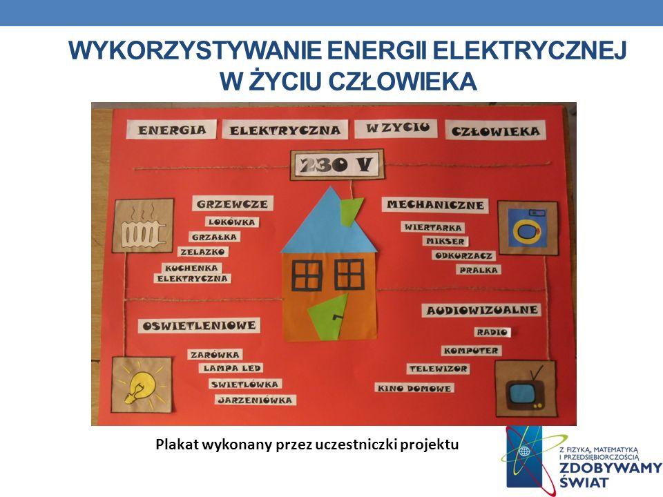 Wykorzystywanie Energii elektrycznej w życiu człowieka