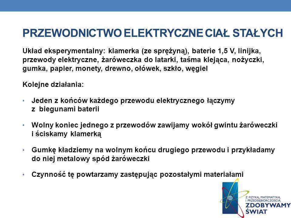 Przewodnictwo elektryczne ciał stałych