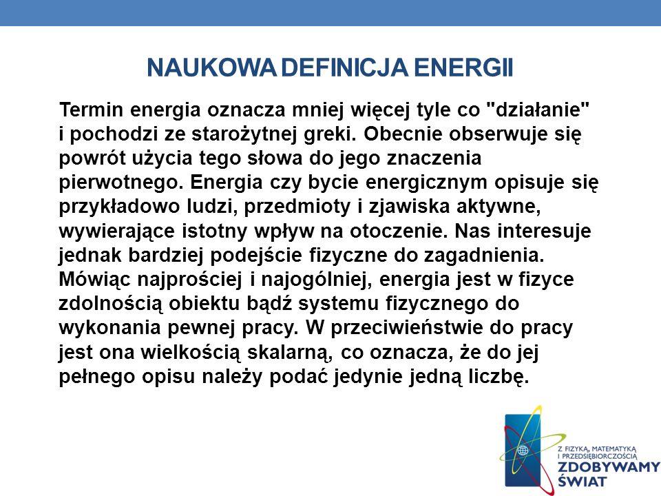 Naukowa definicja energii