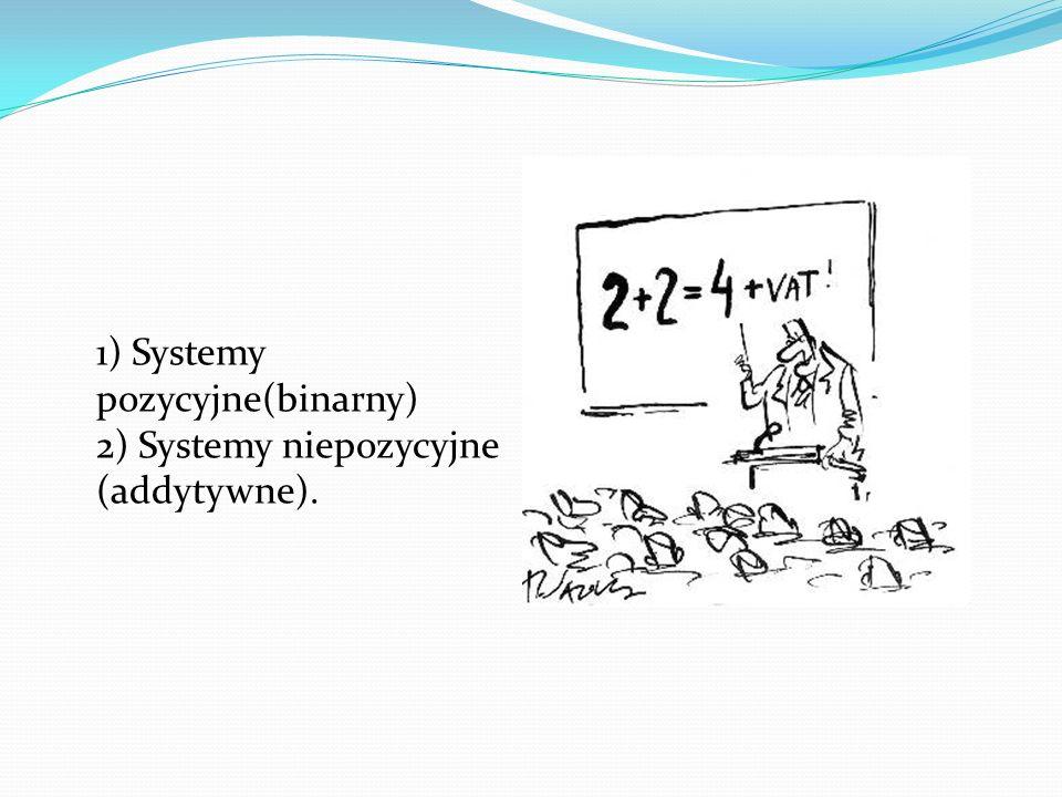 1) Systemy pozycyjne(binarny) 2) Systemy niepozycyjne (addytywne).