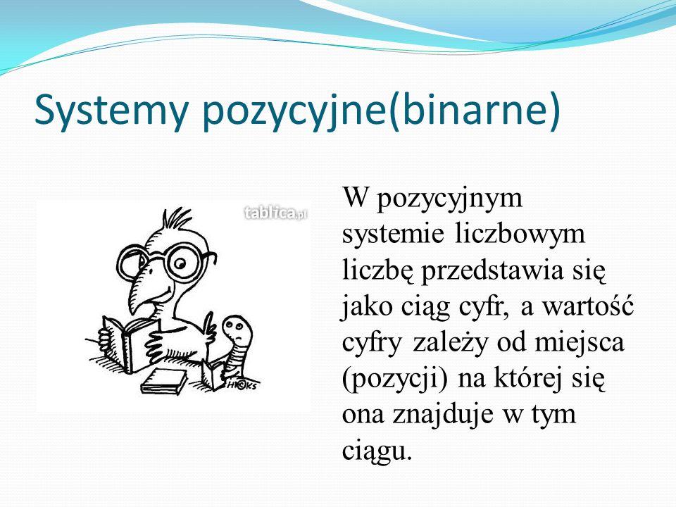 Systemy pozycyjne(binarne)