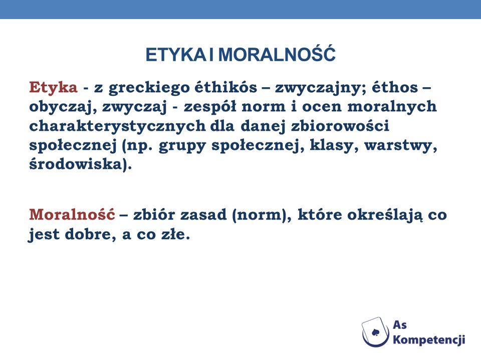Etyka i moralność