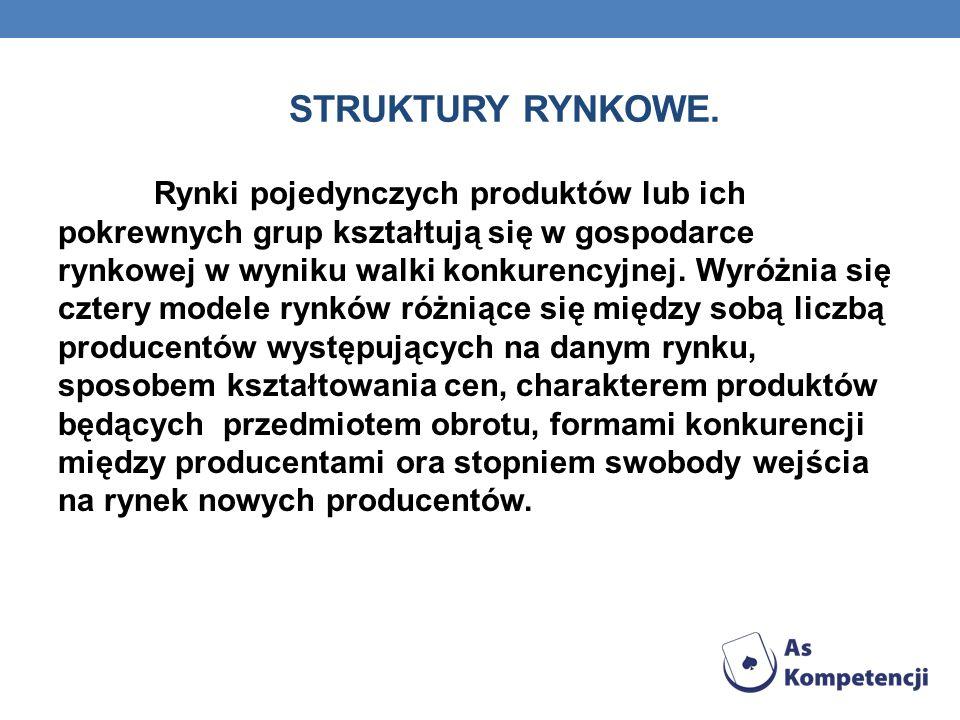 Struktury rynkowe.