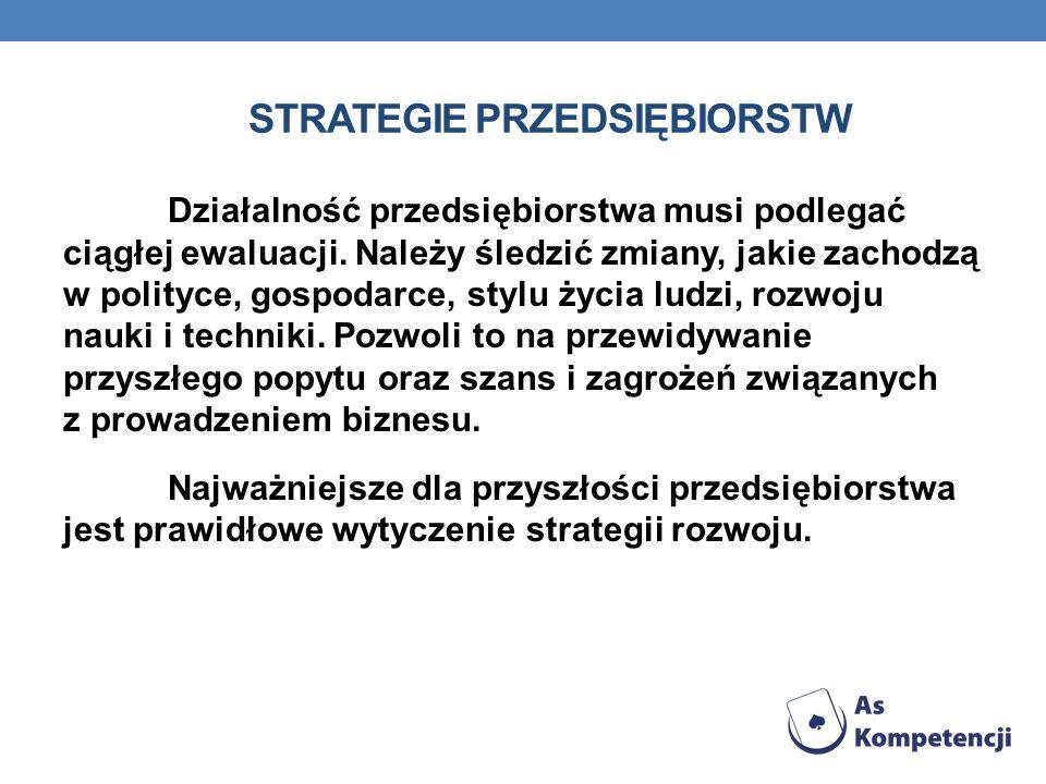 Strategie przedsiębiorstw