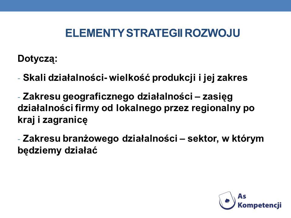 Elementy strategii rozwoju