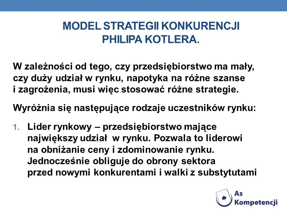 Model strategii konkurencji Philipa Kotlera.