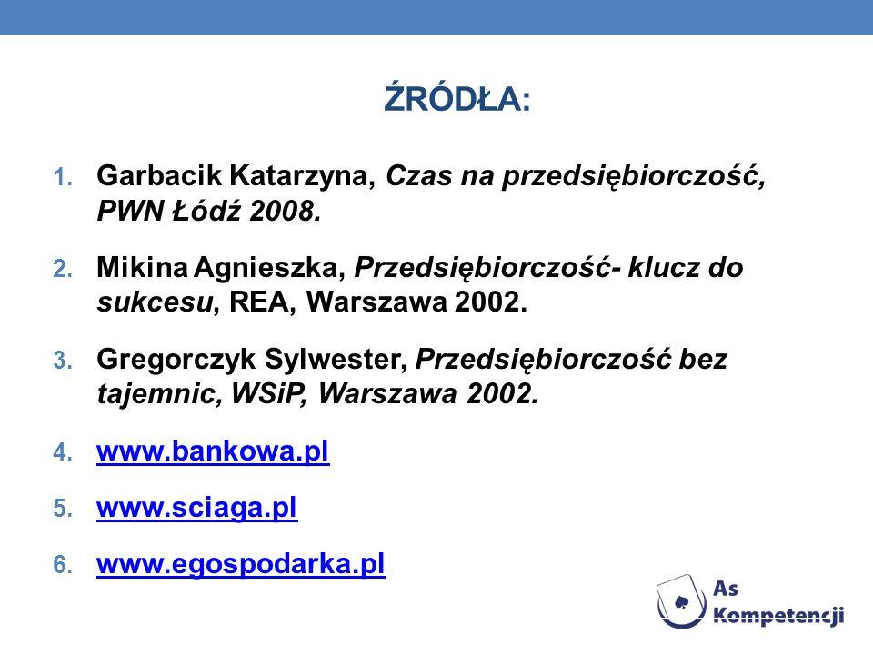 Źródła: Garbacik Katarzyna, Czas na przedsiębiorczość, PWN Łódź 2008.