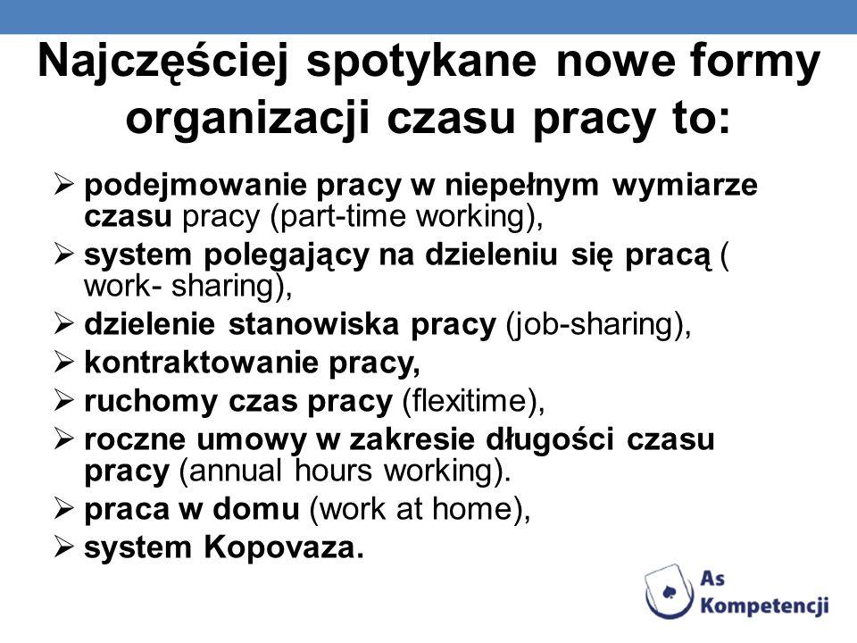 Najczęściej spotykane nowe formy organizacji czasu pracy to: