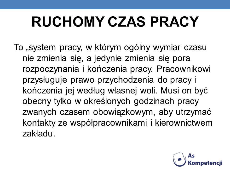 RUCHOMY CZAS PRACY