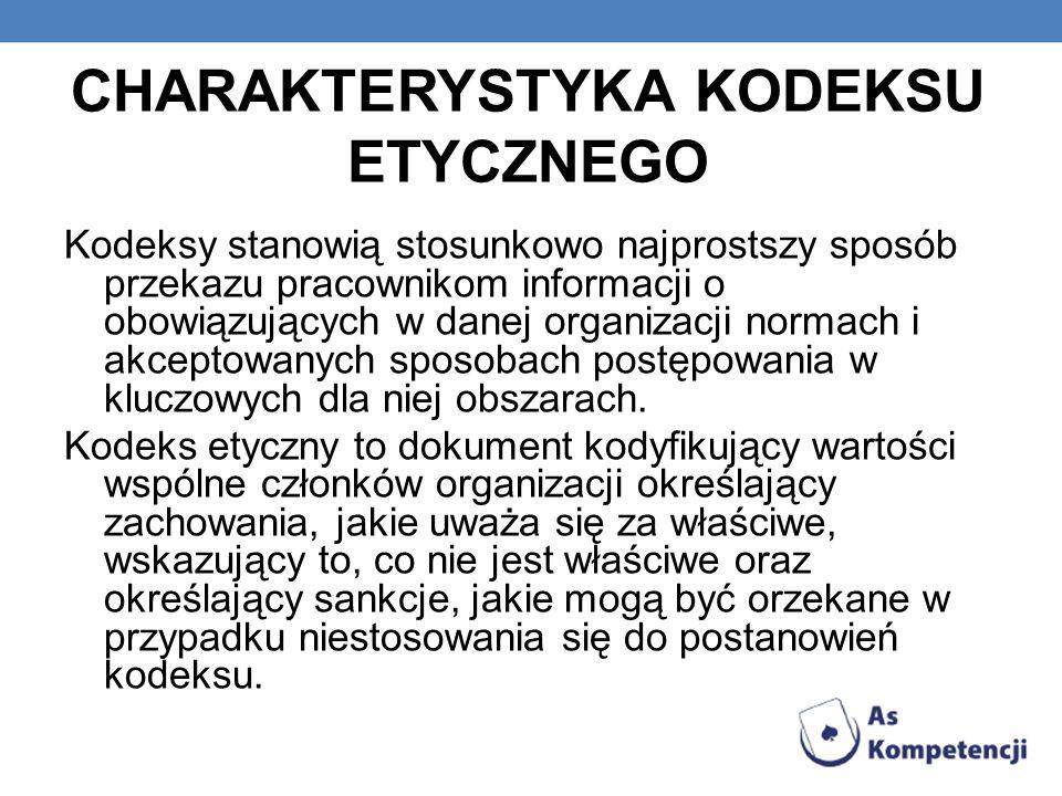 CHARAKTERYSTYKA KODEKSU ETYCZNEGO