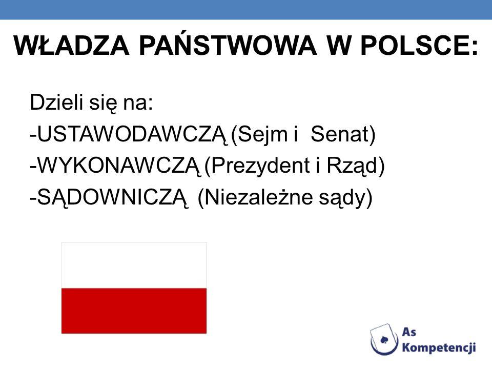 WŁADZA PAŃSTWOWA W POLSCE: