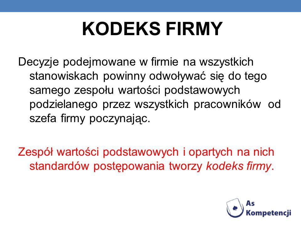 KODEKS FIRMY