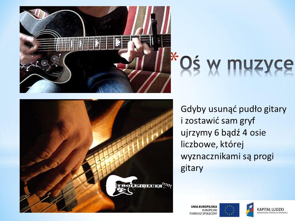 Oś w muzyce Gdyby usunąć pudło gitary i zostawić sam gryf ujrzymy 6 bądź 4 osie liczbowe, której wyznacznikami są progi gitary.