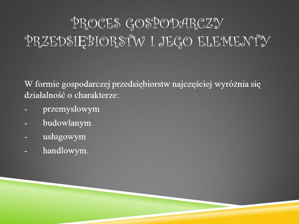 Proces gospodarczy przedsiębiorstw i jego elementy