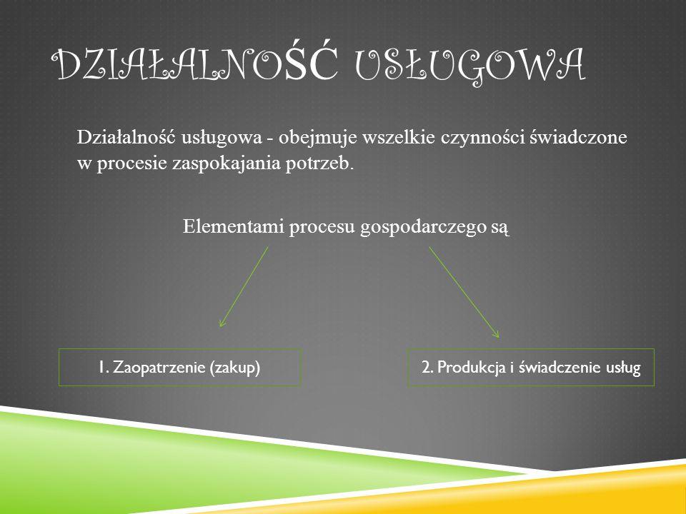 2. Produkcja i świadczenie usług