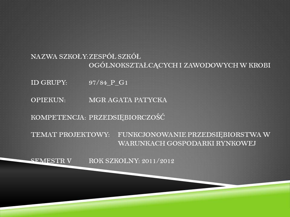 Nazwa szkoły:. Zespół Szkół