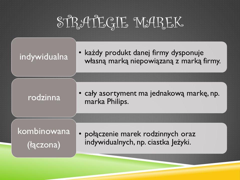 Strategie marek indywidualna rodzinna kombinowana (łączona)