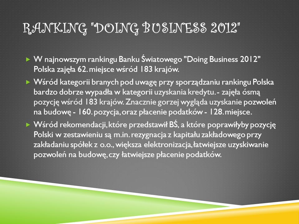 Ranking Doing Business 2012