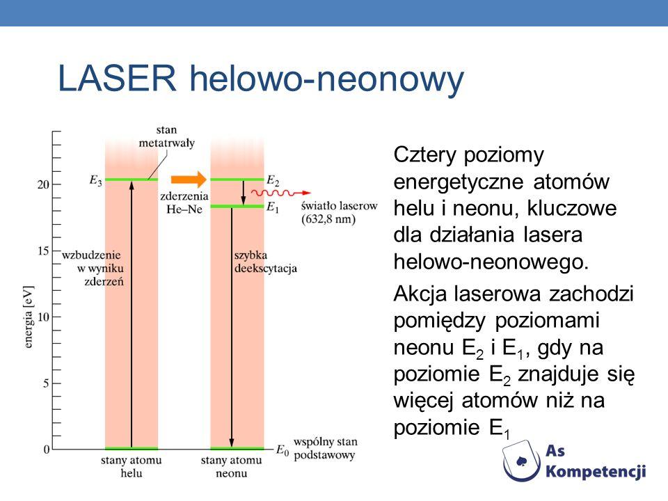 LASER helowo-neonowy Cztery poziomy energetyczne atomów helu i neonu, kluczowe dla działania lasera helowo-neonowego.