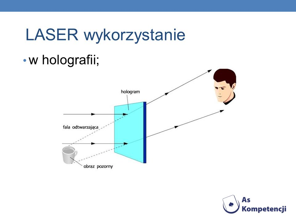 LASER wykorzystanie w holografii;